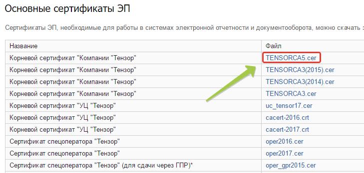 Tensorca 3 сертификат instructioninnovative.